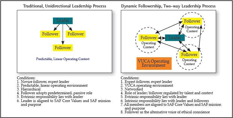 introductory essay on leadership