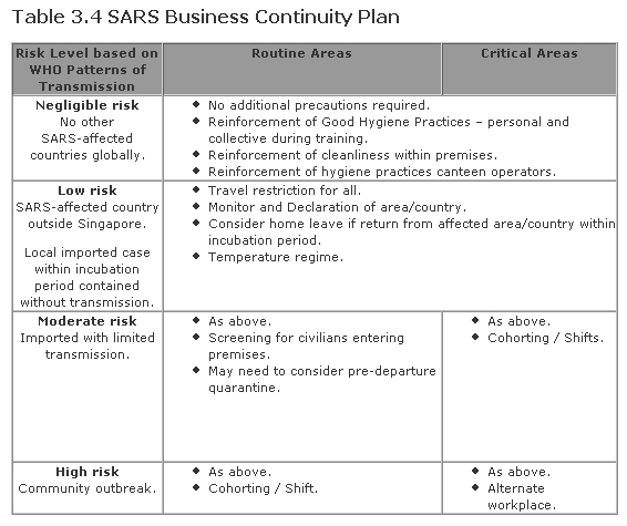 sample contingency plan template – IT Contingency Plan Template